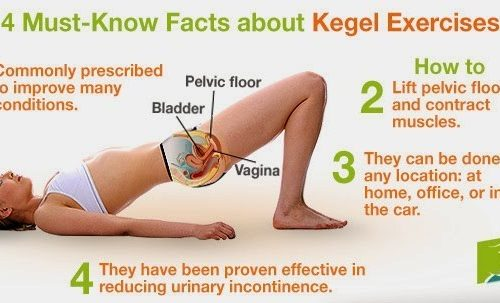 kegel exercises guide